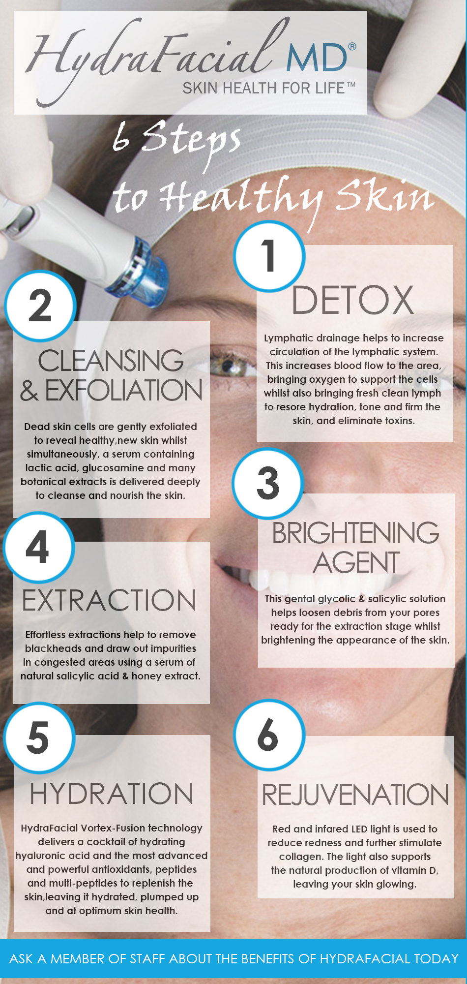HydraFacial, Oxted Beauty Spa, Surrey